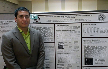 Graduate Students at Texas A&M Host Student Research Week